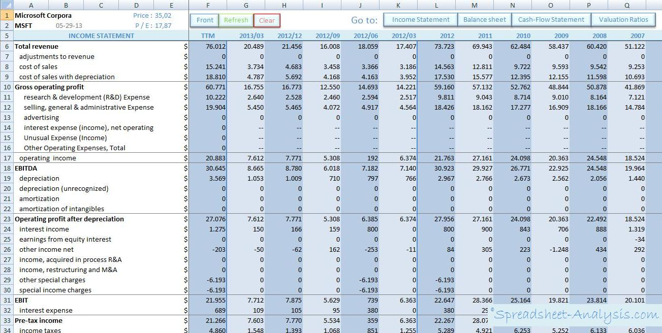 Spreadsheet Analysis Financial sheet with: annual reports, quarter reports and financial ratios.
